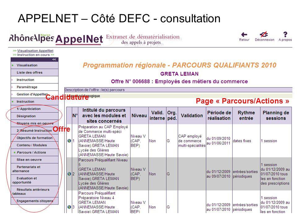 APPELNET – Côté DEFC - consultation
