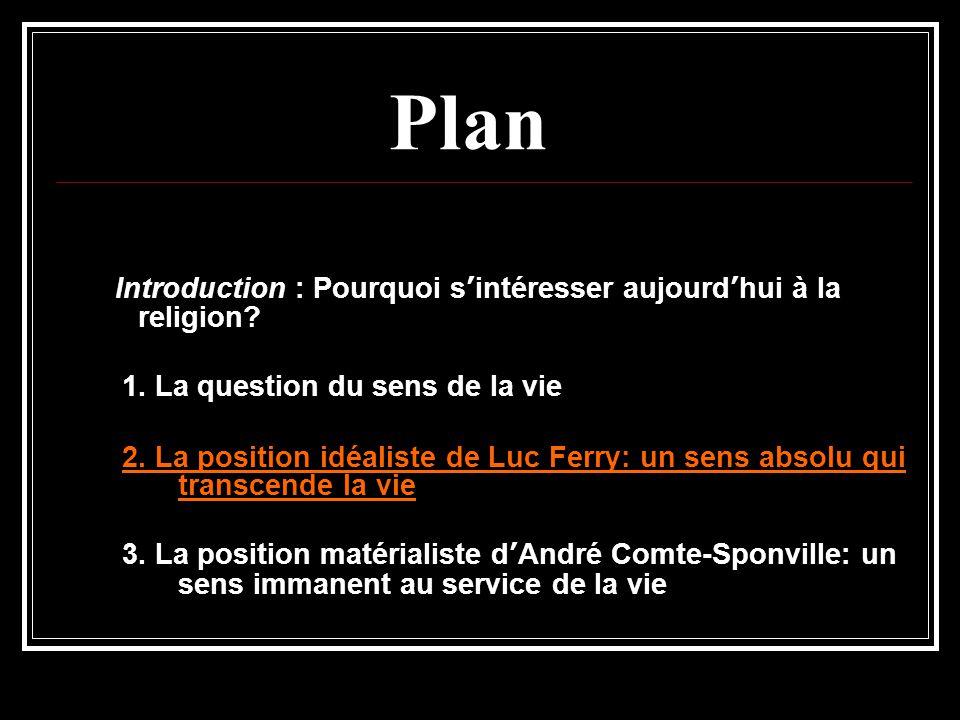 Plan Introduction : Pourquoi s'intéresser aujourd'hui à la religion