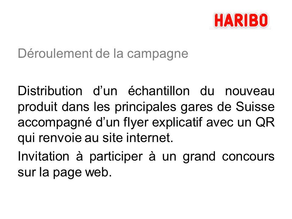 Déroulement de la campagne Distribution d'un échantillon du nouveau produit dans les principales gares de Suisse accompagné d'un flyer explicatif avec un QR qui renvoie au site internet.