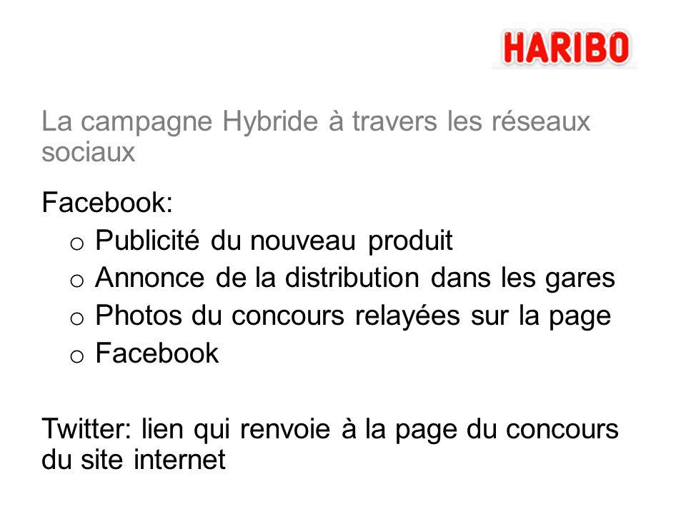 La campagne Hybride à travers les réseaux sociaux