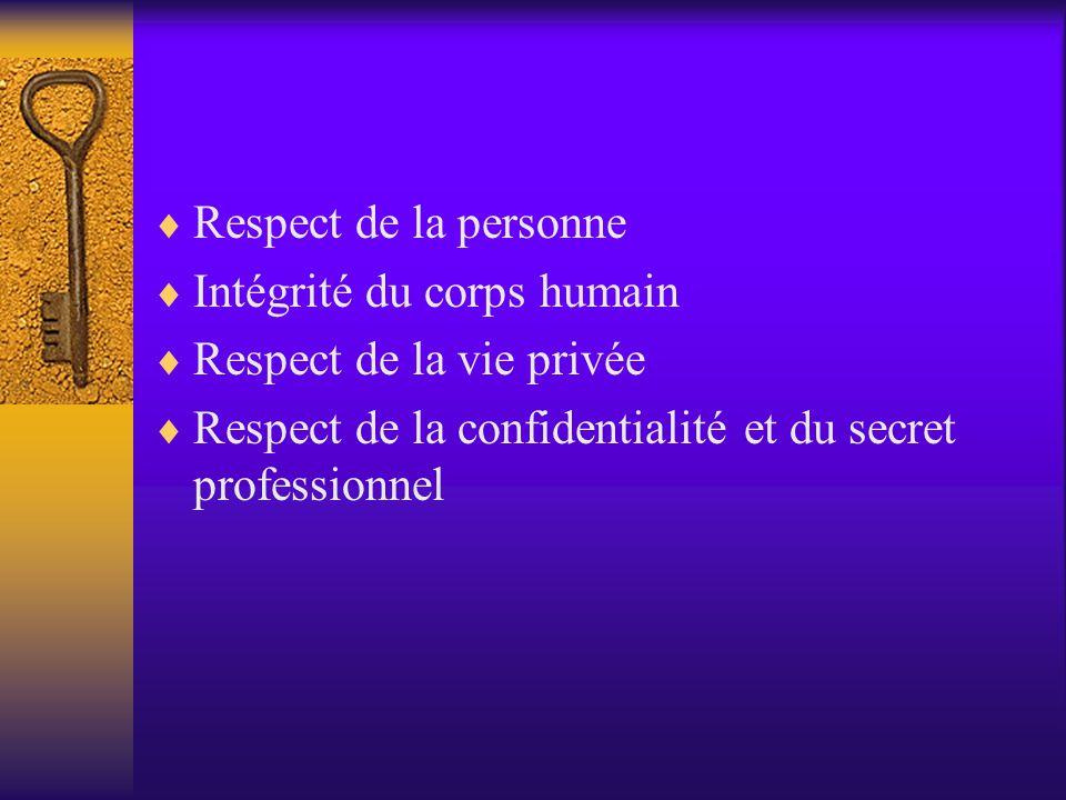 Respect de la personne Intégrité du corps humain. Respect de la vie privée.