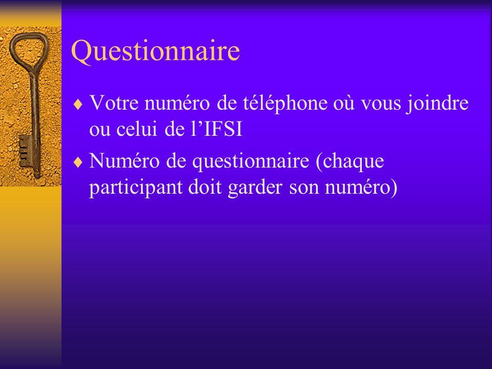 Questionnaire Votre numéro de téléphone où vous joindre ou celui de l'IFSI.