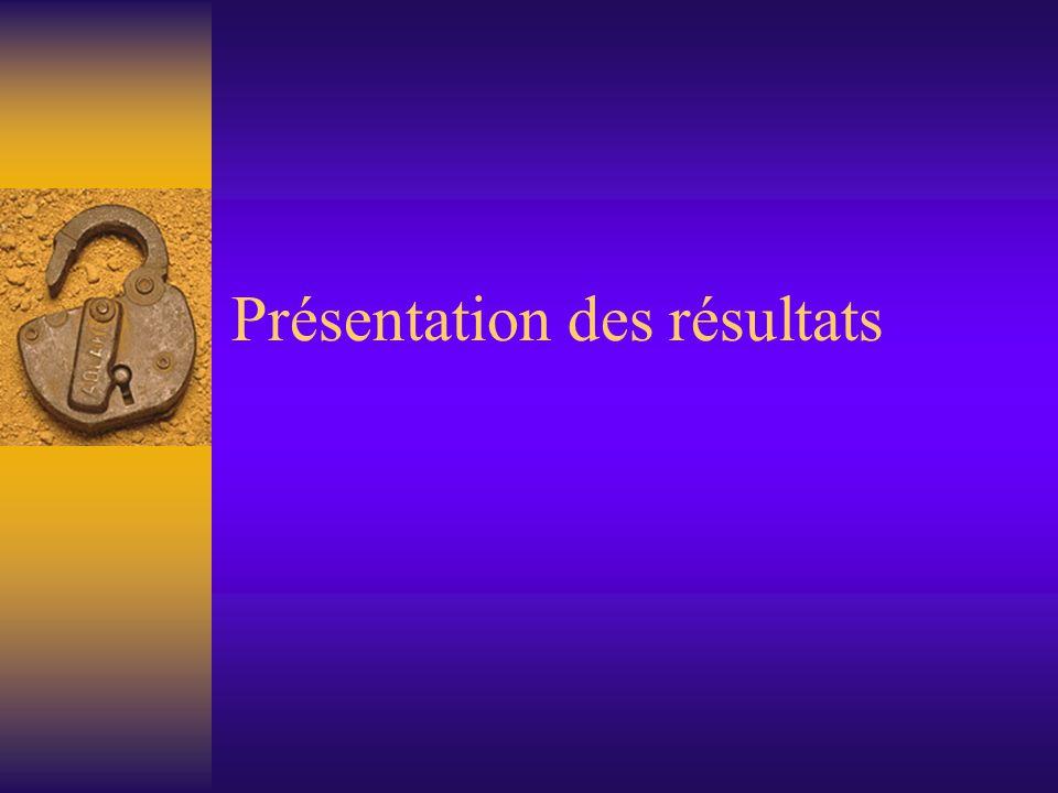 Présentation des résultats