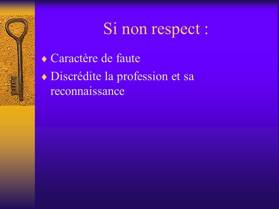 Si non respect : Caractère de faute