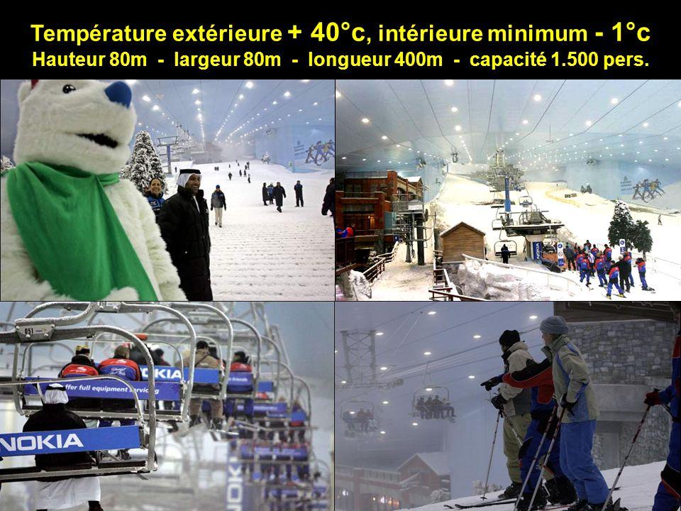 Température extérieure + 40°c, intérieure minimum - 1°c Hauteur 80m - largeur 80m - longueur 400m - capacité 1.500 pers.