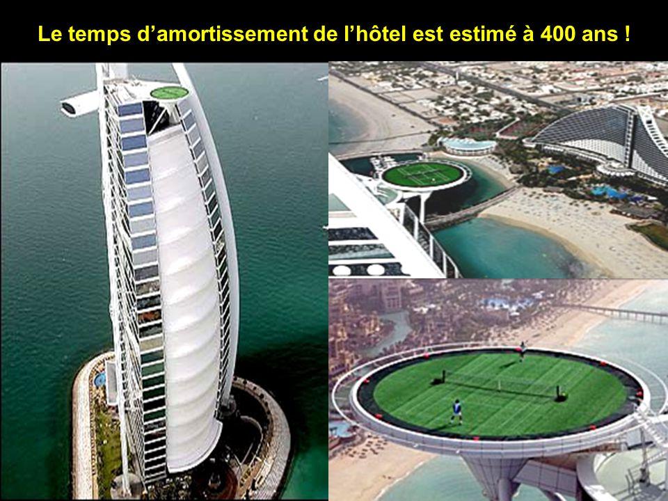 Le temps d'amortissement de l'hôtel est estimé à 400 ans !