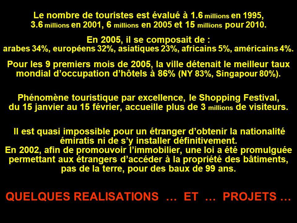 Le nombre de touristes est évalué à 1. 6 millions en 1995, 3
