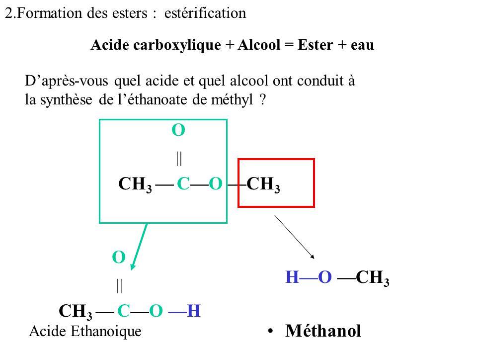 Acide carboxylique + Alcool = Ester + eau