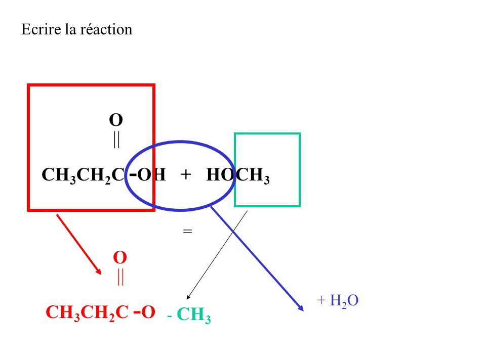 O  CH3CH2C -OH + HOCH3 O  CH3CH2C -O Ecrire la réaction = + H2O