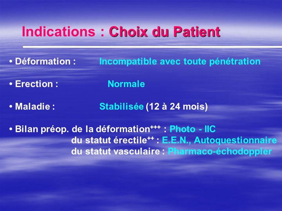 Indications : Choix du Patient