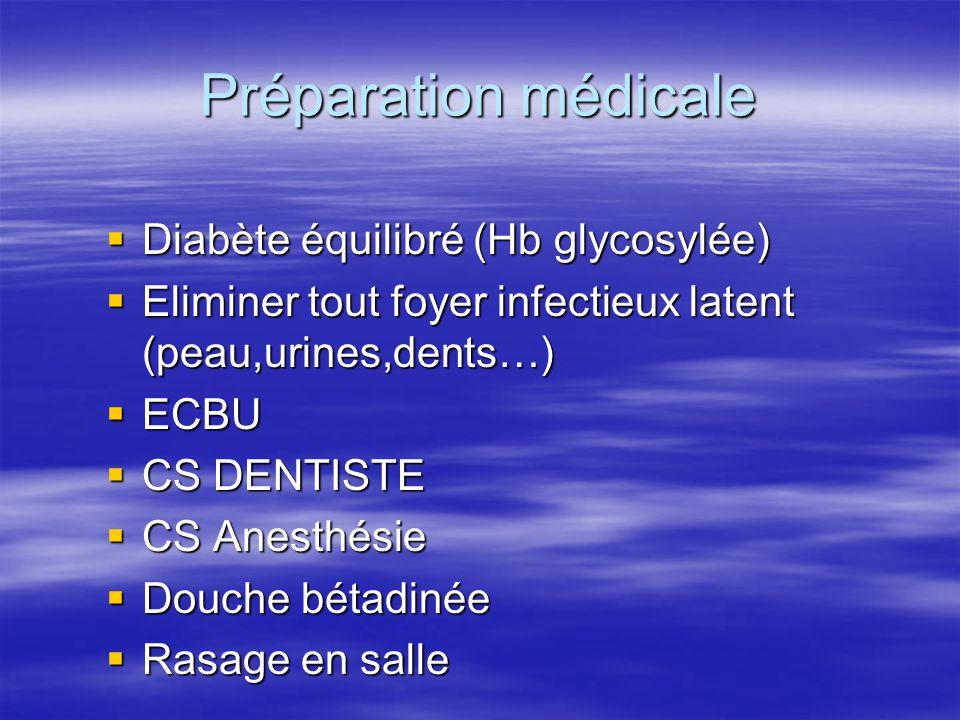 Préparation médicale Diabète équilibré (Hb glycosylée)