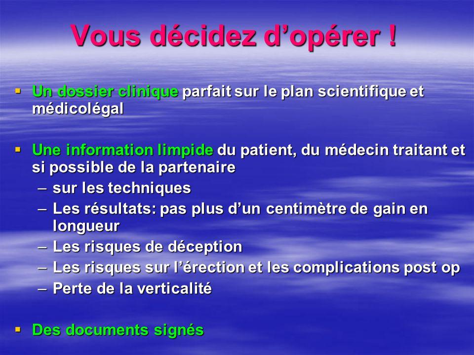 Vous décidez d'opérer ! Un dossier clinique parfait sur le plan scientifique et médicolégal.