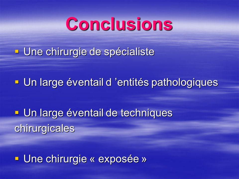 Conclusions Une chirurgie de spécialiste