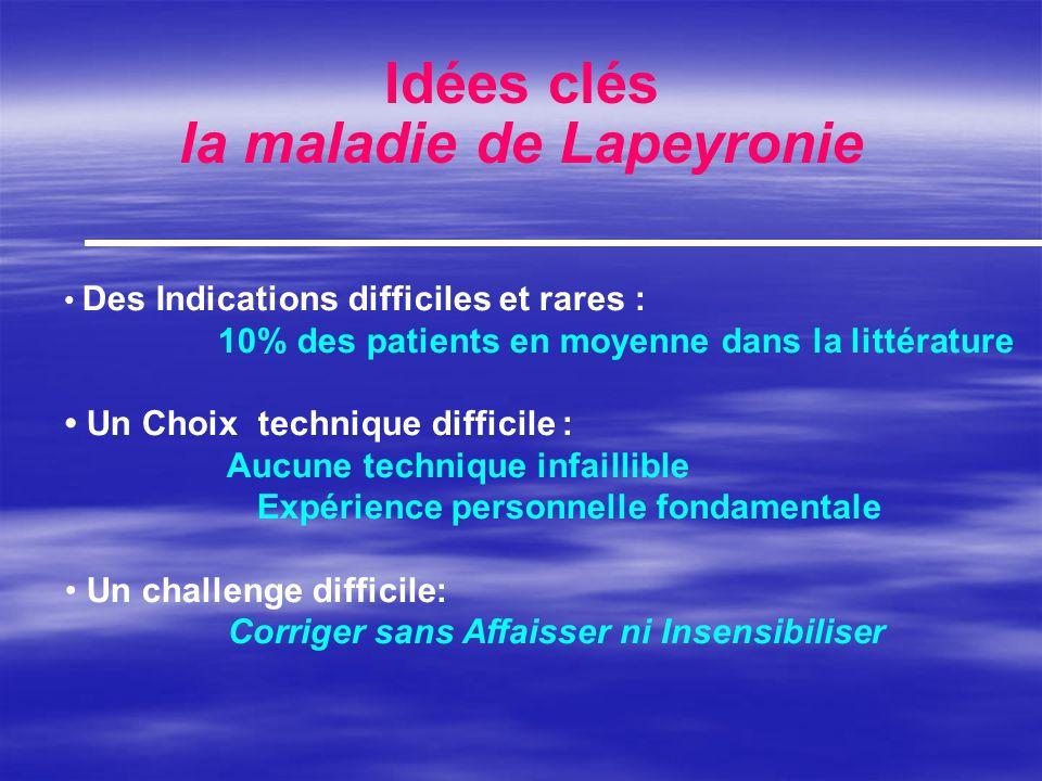 Idées clés la maladie de Lapeyronie