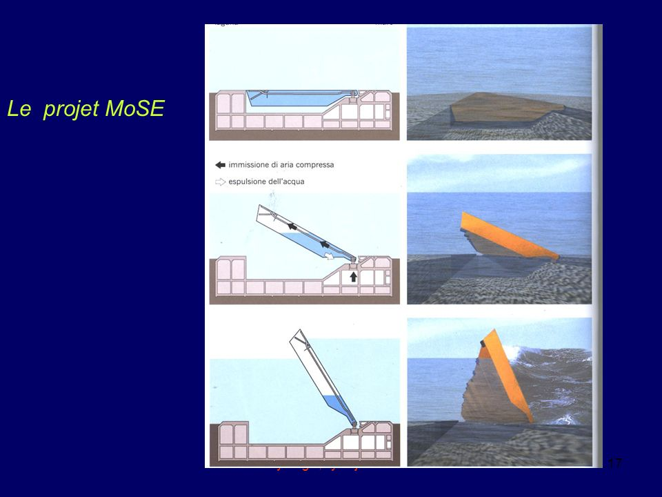 Le projet MoSE eddyburg.it, Lyon juin 2004