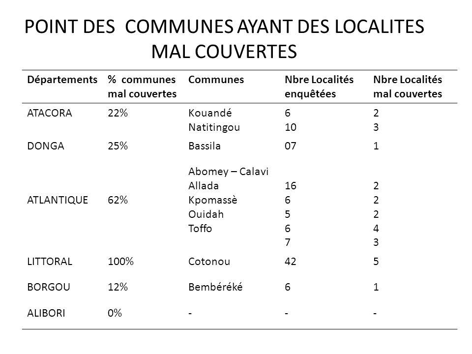 POINT DES COMMUNES AYANT DES LOCALITES MAL COUVERTES