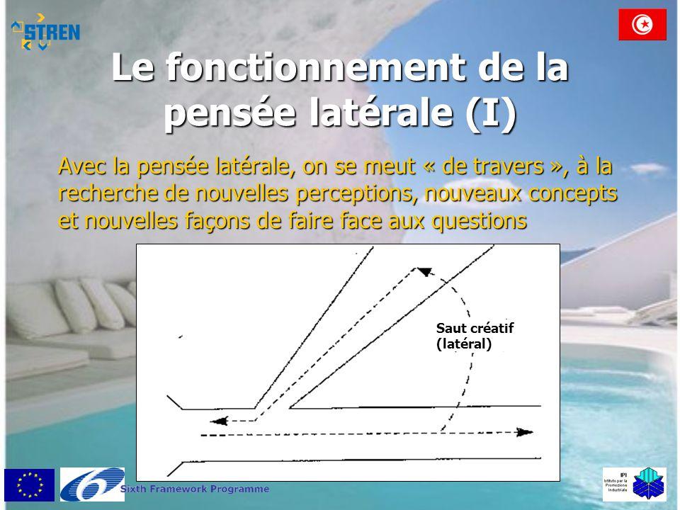 Le fonctionnement de la pensée latérale (I)