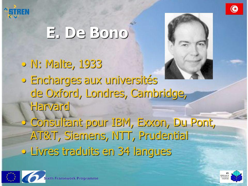 E. De Bono N: Malte, 1933. Encharges aux universités de Oxford, Londres, Cambridge, Harvard.