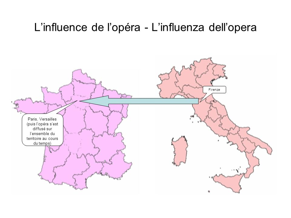 L'influence de l'opéra - L'influenza dell'opera