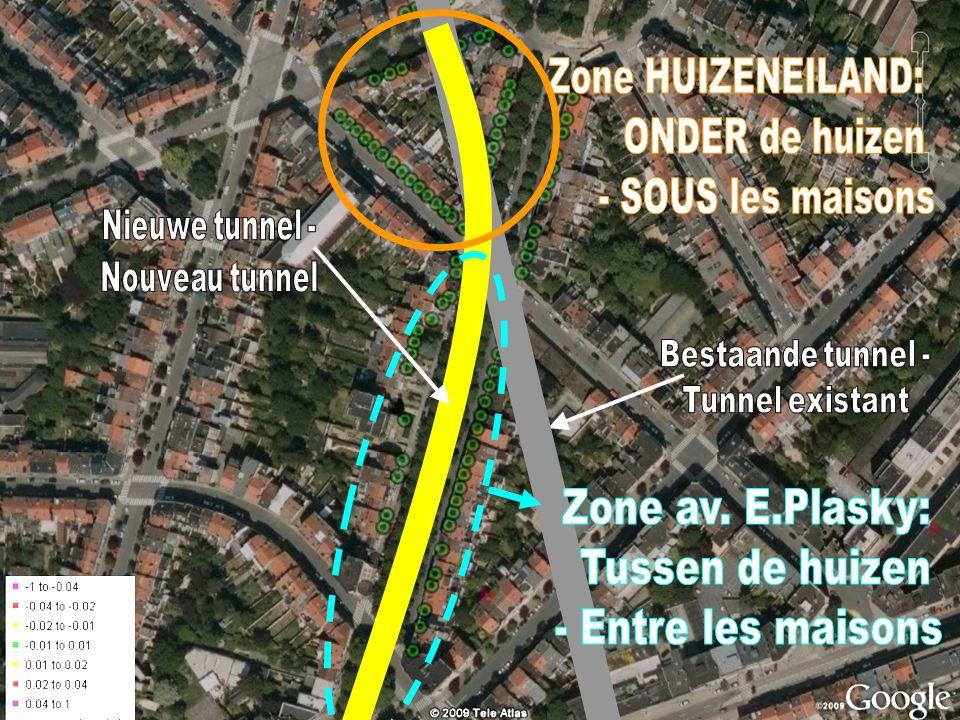 Zone HUIZENEILAND: ONDER de huizen - SOUS les maisons