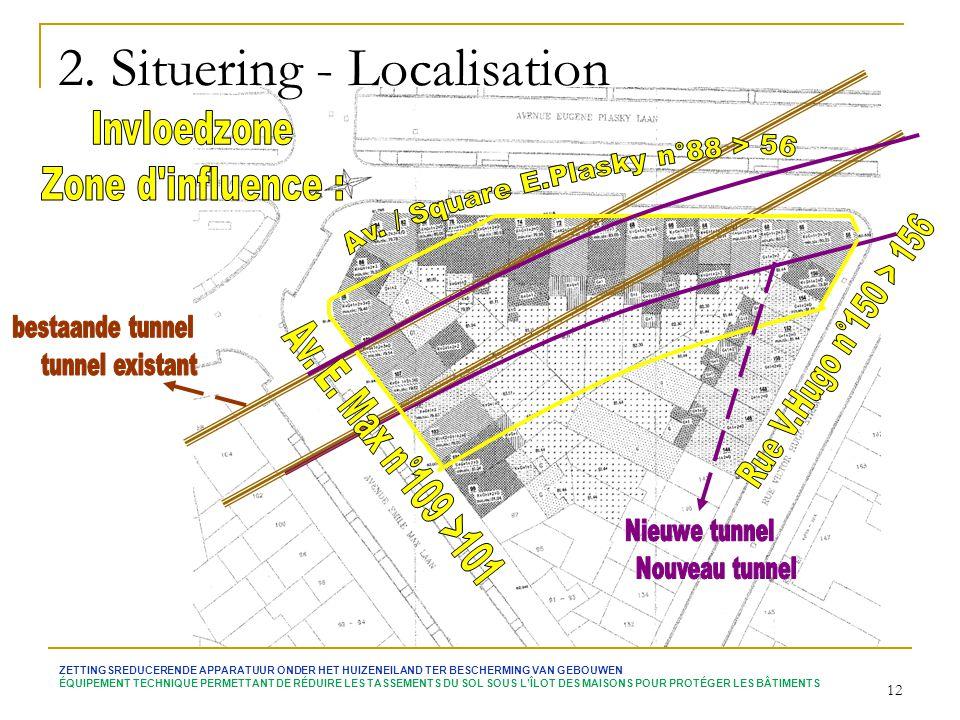 2. Situering - Localisation