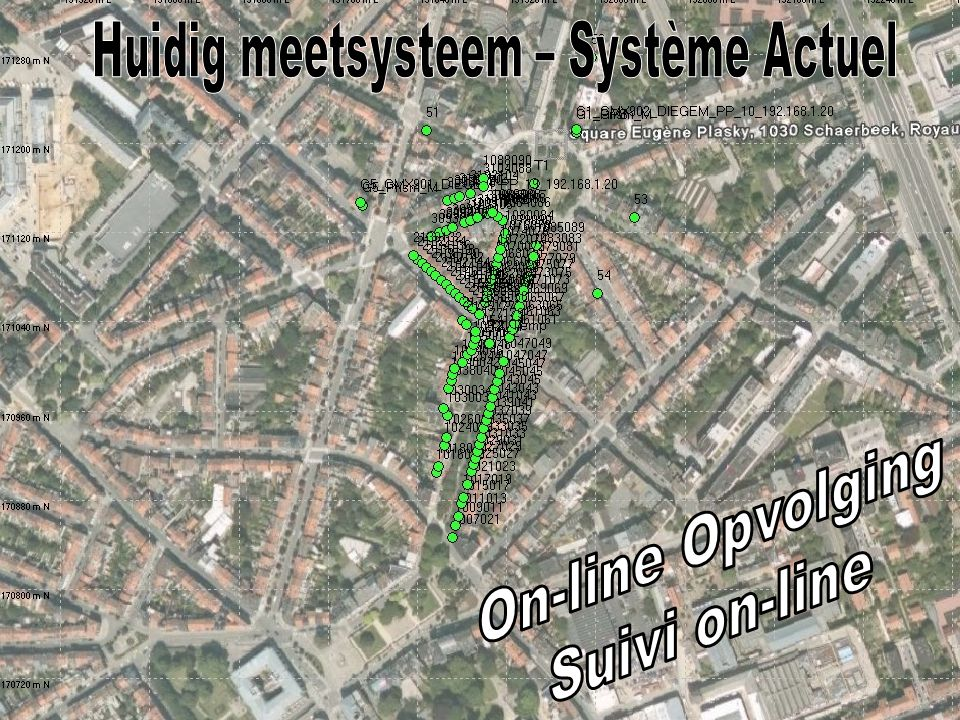 Huidig meetsysteem – Système Actuel