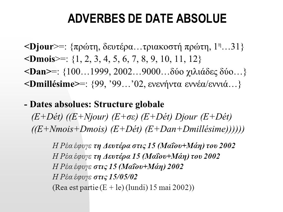 ADVERBES DE DATE ABSOLUE