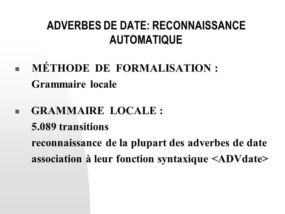 ADVERBES DE DATE: RECONNAISSANCE AUTOMATIQUE