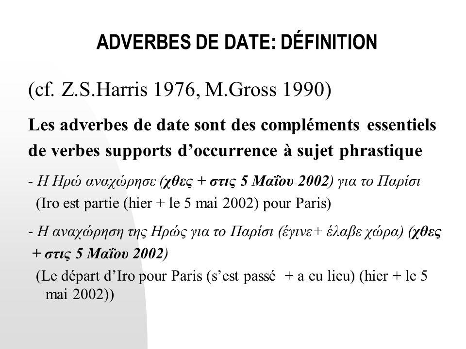 ADVERBES DE DATE: DÉFINITION