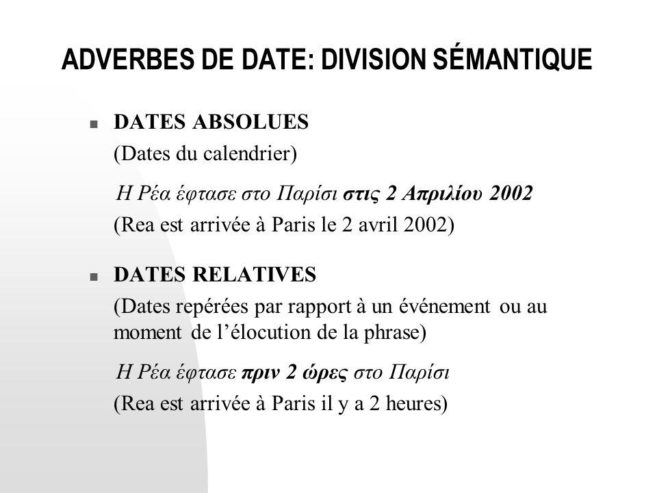 ADVERBES DE DATE: DIVISION SÉMANTIQUE