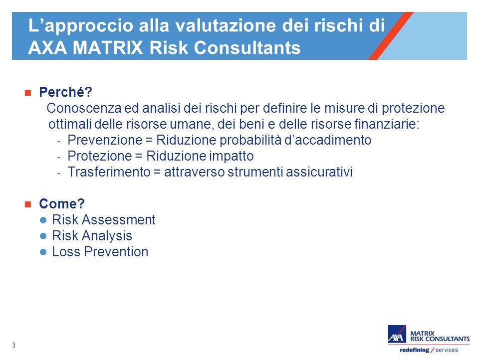 L'approccio alla valutazione dei rischi di AXA MATRIX Risk Consultants