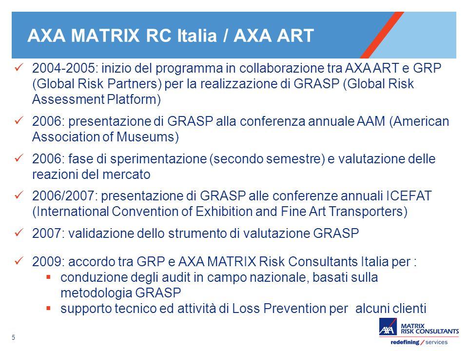 AXA MATRIX RC Italia / AXA ART
