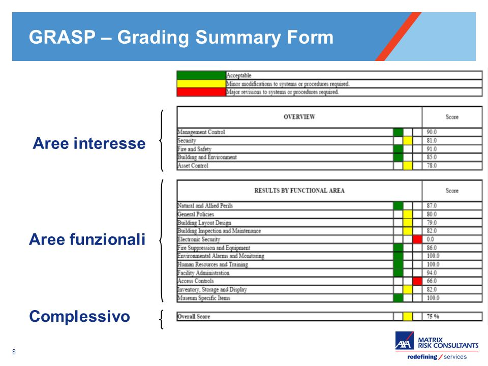 GRASP – Grading Summary Form