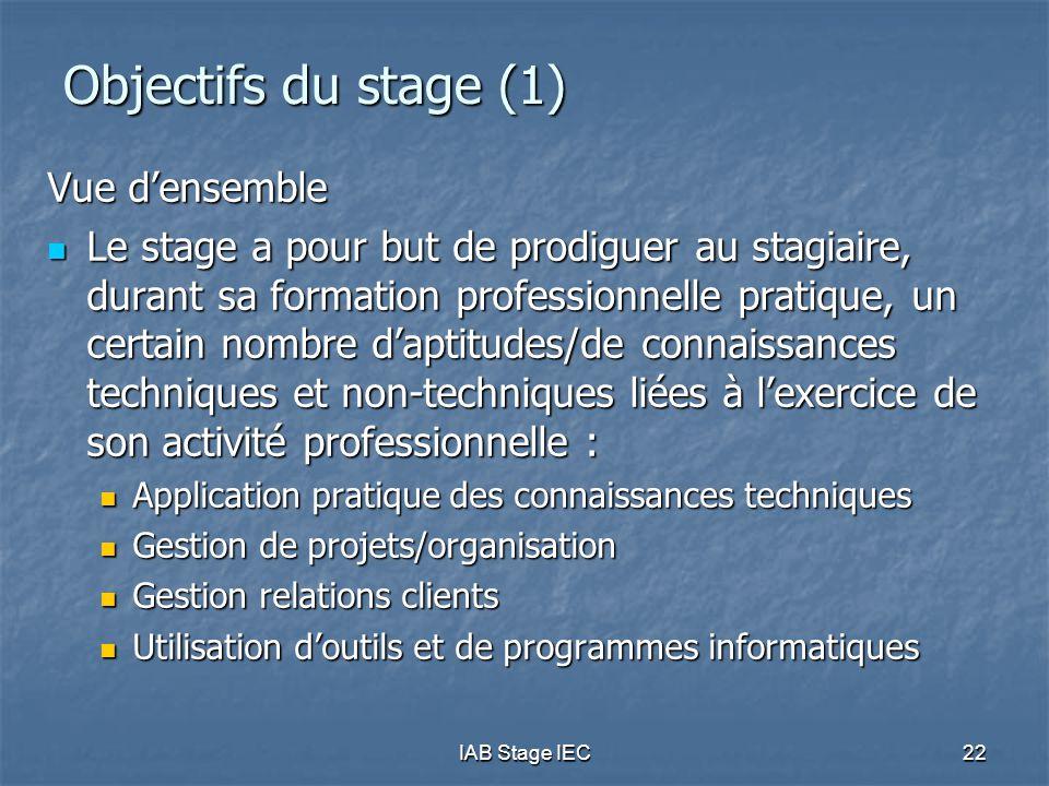 Objectifs du stage (1) Vue d'ensemble