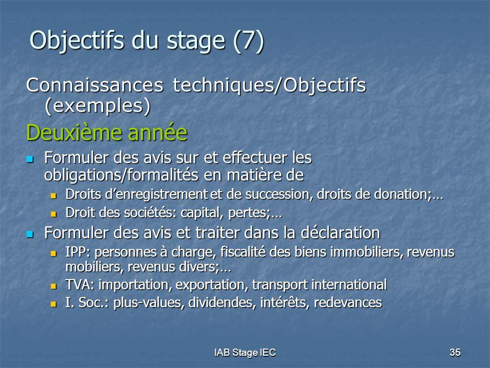 Objectifs du stage (7) Deuxième année