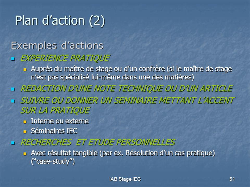 Plan d'action (2) Exemples d'actions EXPERIENCE PRATIQUE