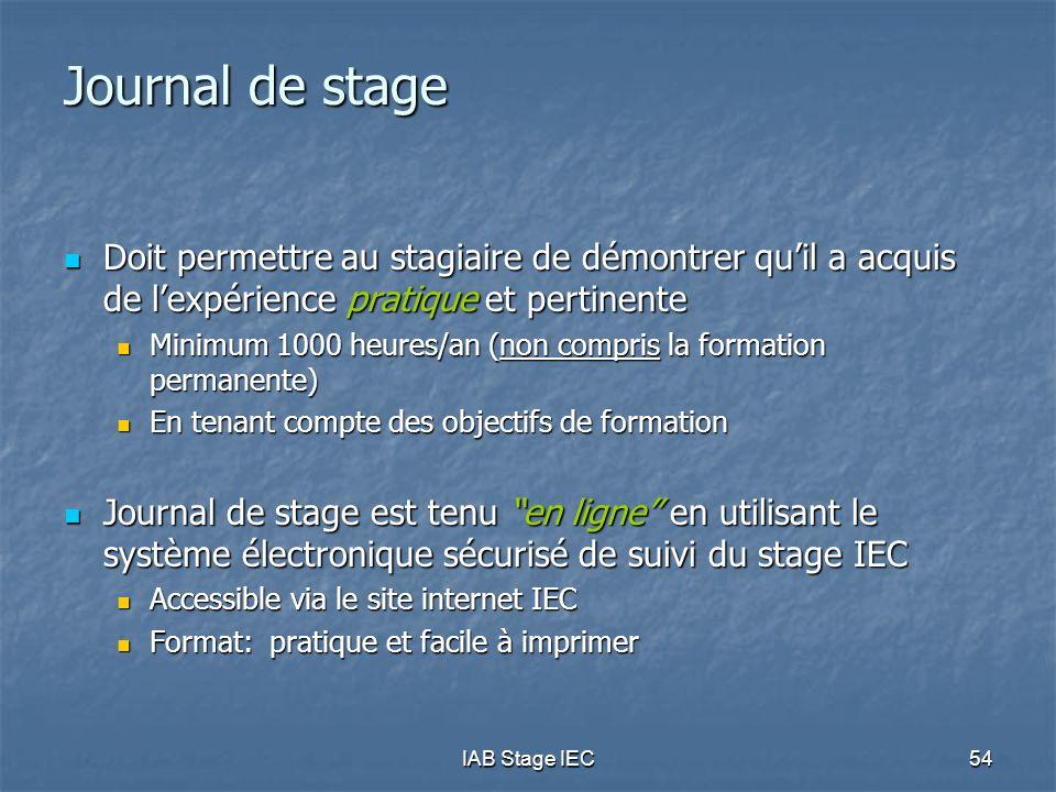 Journal de stage Doit permettre au stagiaire de démontrer qu'il a acquis de l'expérience pratique et pertinente.