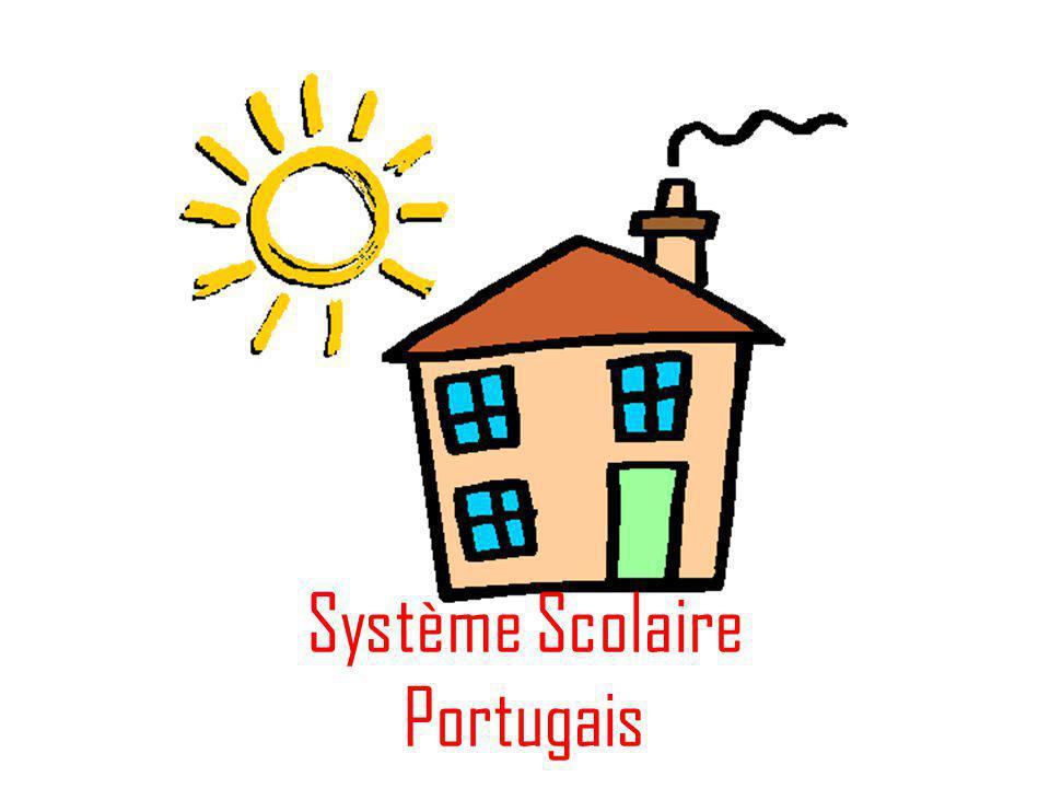 Système Scolaire Portugais