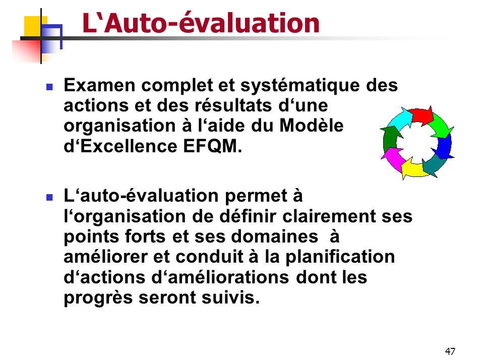 L'Auto-évaluation Examen complet et systématique des actions et des résultats d'une organisation à l'aide du Modèle d'Excellence EFQM.