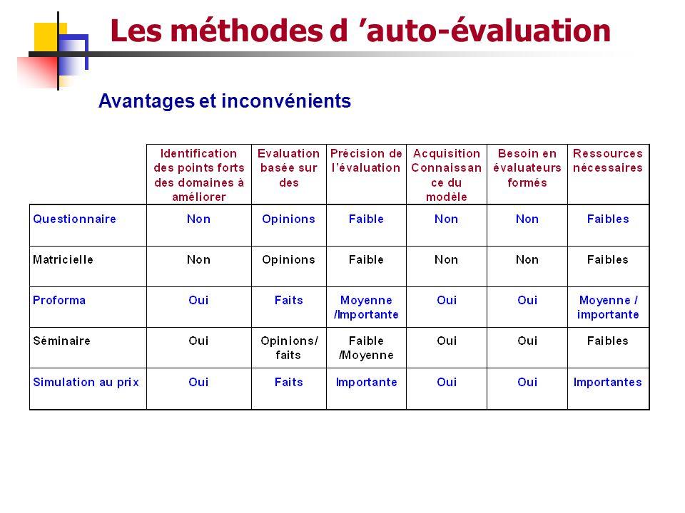 Les méthodes d 'auto-évaluation