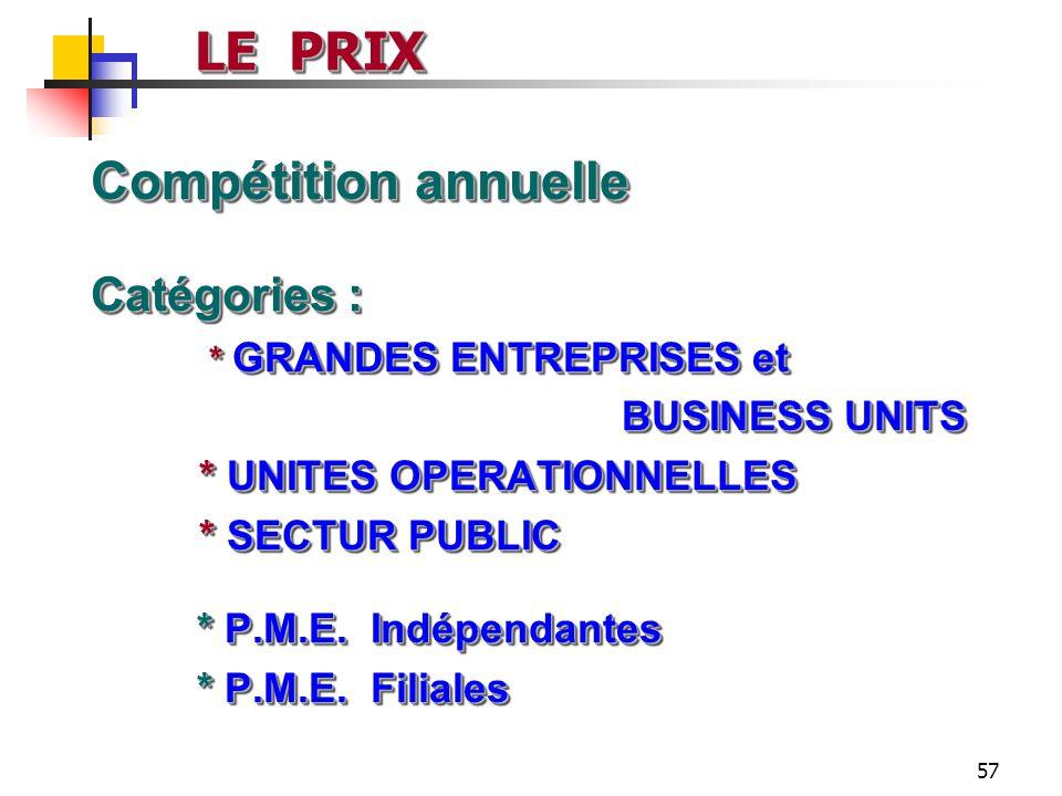 LE PRIX Compétition annuelle Catégories : BUSINESS UNITS