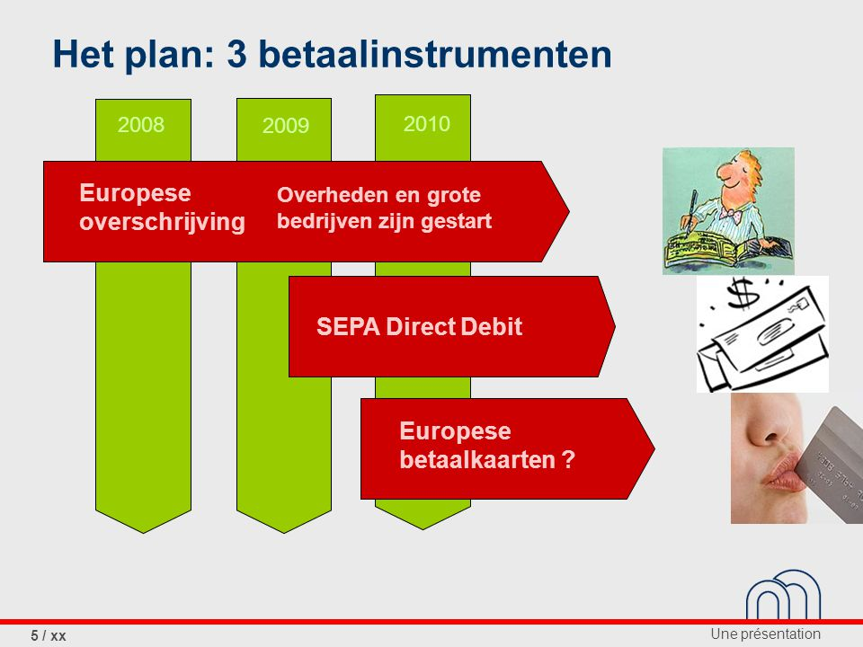 Het plan: 3 betaalinstrumenten