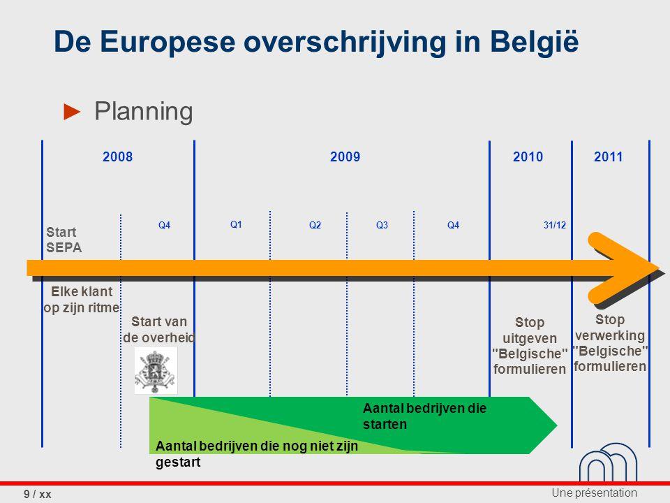 De Europese overschrijving in België