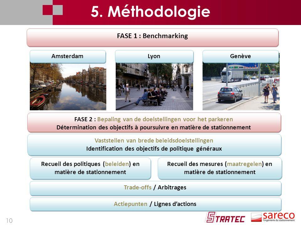5. Méthodologie FASE 1 : Benchmarking Amsterdam Lyon Genève