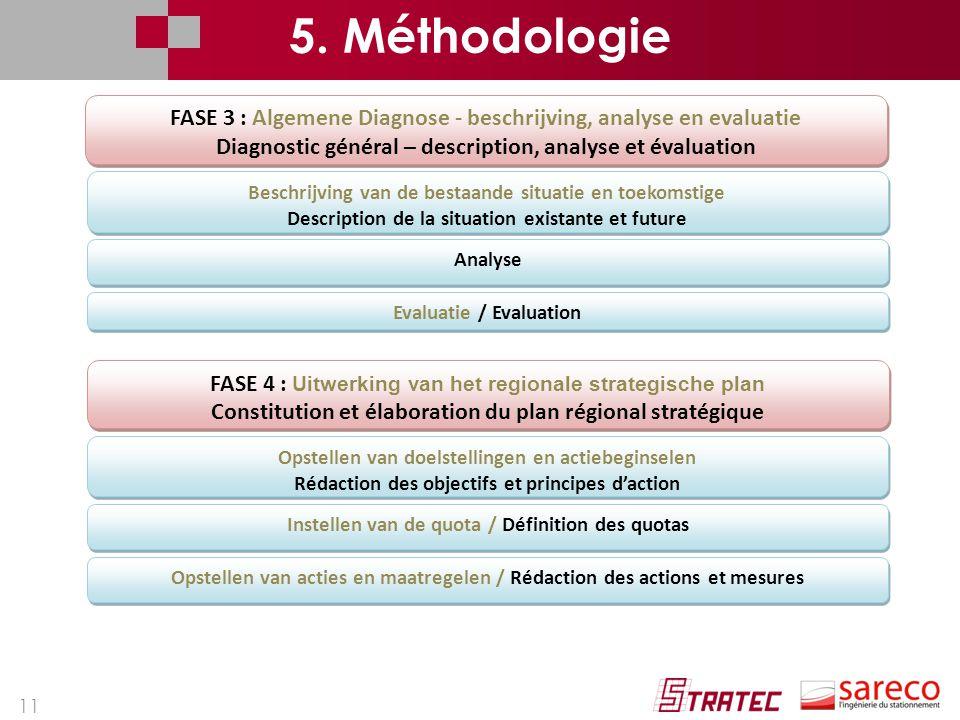 5. Méthodologie FASE 3 : Algemene Diagnose - beschrijving, analyse en evaluatie. Diagnostic général – description, analyse et évaluation.