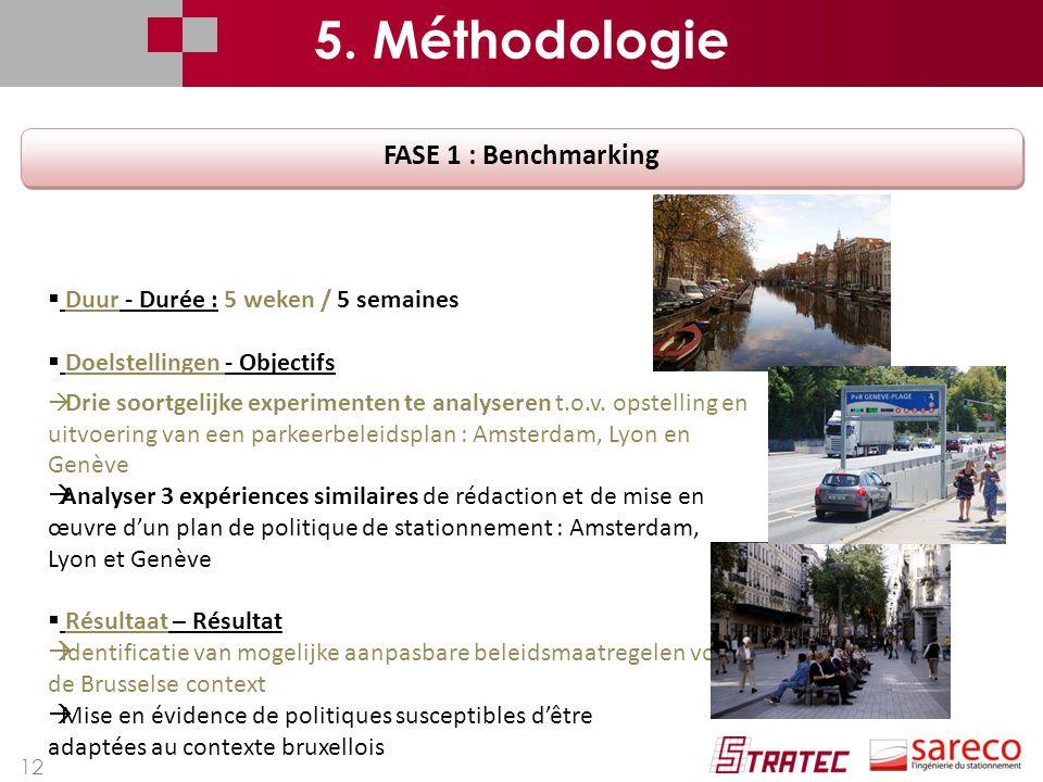 5. Méthodologie FASE 1 : Benchmarking