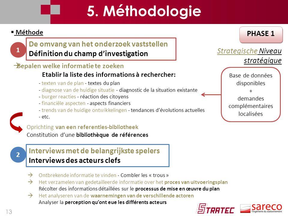 5. Méthodologie PHASE 1 De omvang van het onderzoek vaststellen