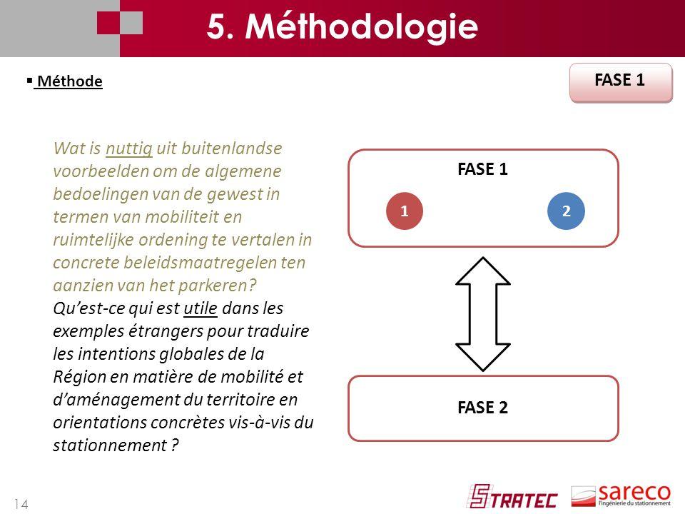 5. Méthodologie FASE 1. Méthode.