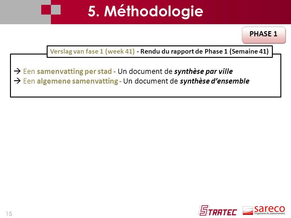 5. Méthodologie PHASE 1. Verslag van fase 1 (week 41) - Rendu du rapport de Phase 1 (Semaine 41)
