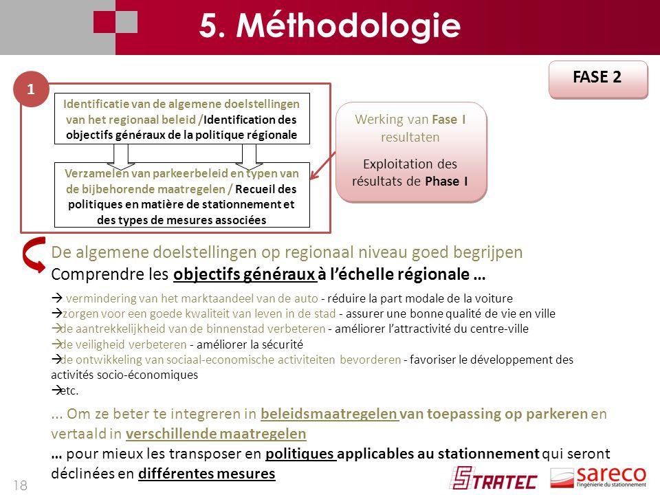 5. Méthodologie FASE 2. 1.
